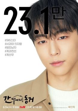 Bae In Hyuk drama My Roommate is Gumiho | Dok.tvN