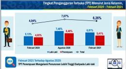 Smber data dan Foto: Web bps indonesia