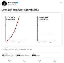 Pendapat Elon Musk tentang fenomena UFO (twitter.com/ @elonmusk).