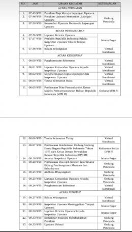 Jadwal pelaksanaan upacara peringatan hari lahir Pancasila, 1 Juni 2021. Sumber: dokpri
