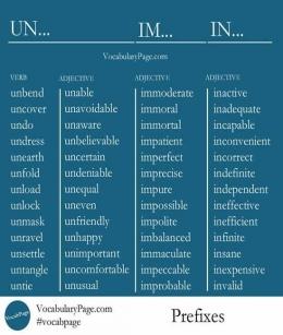 Sumber: Vocabularypage.com