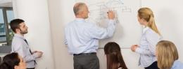 Membuat Rencana Produksi Merupakan Salah Satu Cara untuk Memegang Kendali Atas Keberlangsungan Sebuah Bisnis   Sumber gambar : accurate.id