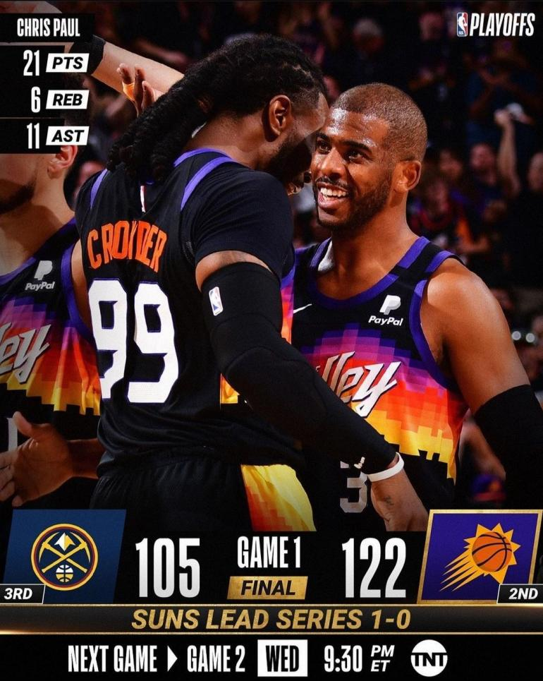(Source:NBA)
