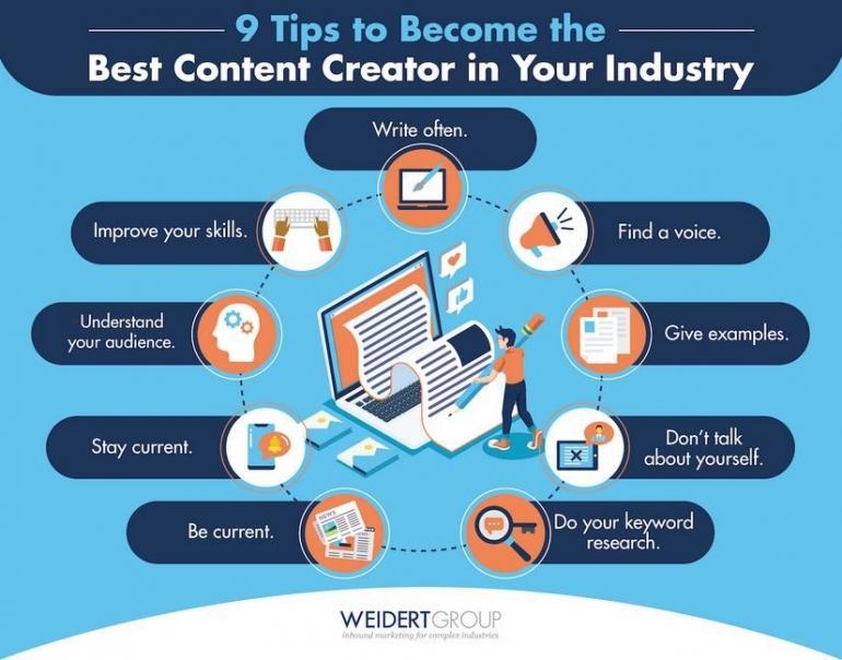 weidert.com
