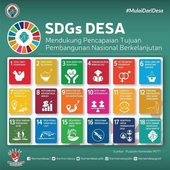 Survei Pendataan SDGs Desa 2021 (foto dari nganjukkab.go.id)