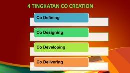 4 Tingkatan Co Creation (dokumen pribadi)