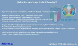 Skuad Italia EURO 2020. Sumber: diolah dari CNNIndonesia.com dan Wikipedia.org oleh Deddy Husein S.