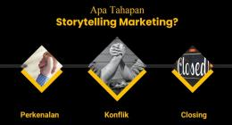 Tahapan Storytelling Marketing | Dok. Ledz Fauzar
