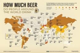 Ceko juara minum bir. Sumber: www.expensivity.com
