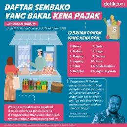 https://finance.detik.com/infografis/d-5601378/daftar-bahan-pangan-bakal-kena-pajak