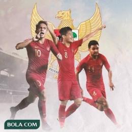 Foto: Bola.com