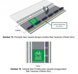 Gambar 8. Perseptif jalur sepeda dengan proteksi bak tanaman, Sumber: Pedoman PUPR 05/P/BM/2021
