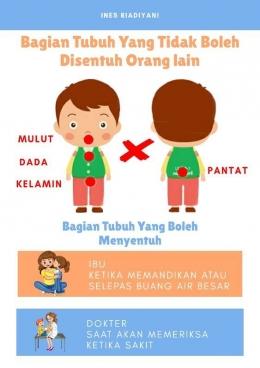 Bagian tubuh yang tidak boleh disentuh (Sumber: pinterest.com/pin)