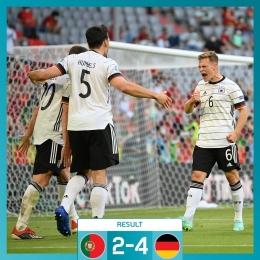 Portugal kalah dari Jerman dengan SKor 4-2 / Instagram @euro2020
