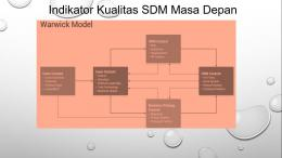 Model SDN Warwick || Diolah kembali