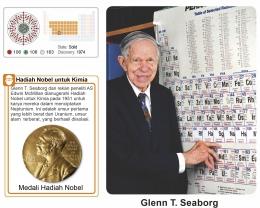 Glenn T. Seaborg menunjukkan posisi unsur penemuannya, Seaborgium, pada tabel periodik, diadaptasi dari buku: Periodic Table Book - A Visual Encyclopedia, hlm. 103.