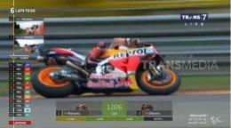 Jarak antara Marc dan Oliveira sempat menyusut dari 1.7 detik hingga 1 detikan saja. Sumber: Motogp/Transmedia/Trans7