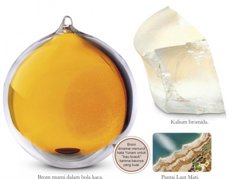 Brom murni, Kalium bromida, dan kerak garam Brom yang terbentuk di sepanjang garis pantai Laut Mati. Sumber: buku Periodic Table Book - A Visual Encyclopedia, hlm. 184-185.