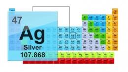 Ilustrasi unsur silver (shutterstock)