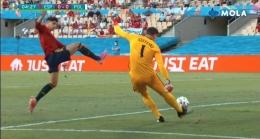 Tendangan maut pemain Spanyol menghadang sepakan penjaga gawang Polandia pada Euro 2020. Sumber: Mola tv.
