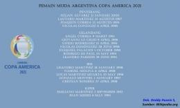 Daftar pemain muda Argentina untuk Copa America 2021. Sumber daftar pemain: diolah dari Wikipedia oleh Deddy Husein S.