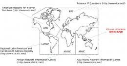 Struktur Organisasi IANA (https://www.iana.org)