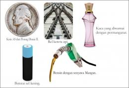 Senyawa Mangan dalam berbagai macam barang. Sumber: buku Periodic Table Book - A Visual Encyclopedia, hlm. 59.