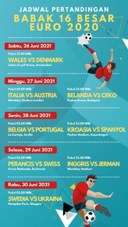 Jadwal babak knock out Euro 2020, sumber gambar kompas.com