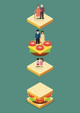 Sandwich Generation. Sumber: istockphoto.com