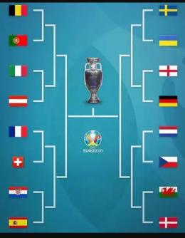 Skema Babak 16 besar Euro 2020. Sumber: tribunnews.com