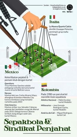 Sepakbola dan Sindikat Penjahat   tirto.id