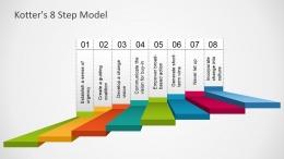 Info grafis Kotters 8 step model (sumber lidemodel.com)