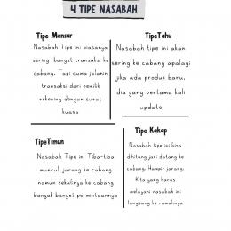 4 Tipe Nasabah Bank (Koleksi Pribadi)