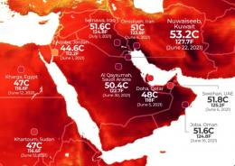 Kuwait pemegang suhu terpanas dunia tahun ini. Sumber: Al Jazeera