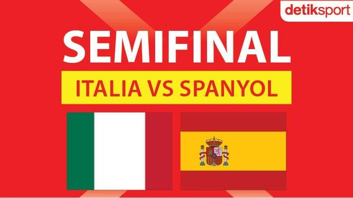 (Italia vs Spanyol Dok: sport.detik.com)