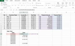 Data yang telah diolah dengan sumif | Sumber: olahan dan dokumentasi pribadi