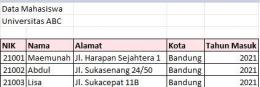 contoh table
