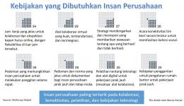 Kebijakan yang Dibutuhkan Insan Perusahaan (File by Merza Gamal)
