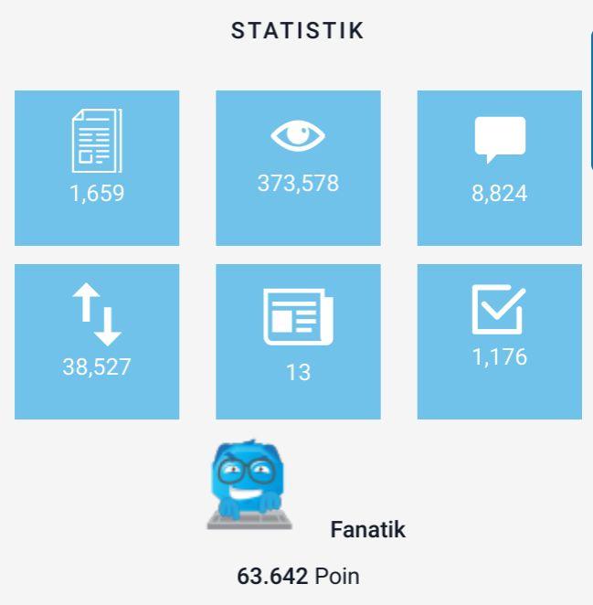 Statistik kinerja seorang Kompasianer (Tangkapan layar Kompasiana)