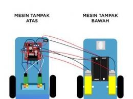 EDUBOT, Media Pembelajaran Edukatif Karya Mahasiswa UM. Sumber Gambar: Dokpri