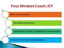 Four mindset Coach, ICF (dokumen pribadi)