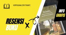 Islam, Otoritarianisme, dan Ketertinggalan | Dok. Trian Ferianto