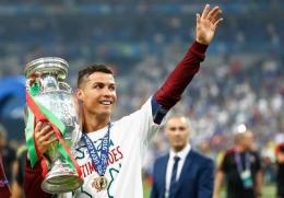 Ronaldo dan Euro (sumber: detik.com)