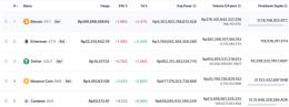Market Cryptocurrency/dokpri