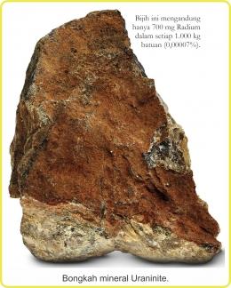 Bongkah mineral Uraninite. Diadaptasi dari: buku Periodic Table Book - A Visual Encyclopedia, hlm. 50.