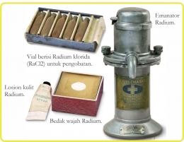 Berbagai penggunaan Radium. Diadaptasi dari: buku Periodic Table Book - A Visual Encyclopedia, hlm. 51.