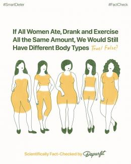Bahas faktor yang mempengaruhi hasil diet bersama Dapurfit (sumber: instagram Dapurfit)