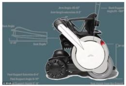 Kursi roda otonom yang dihunungkan dengan perangkat aplikasi, seperti taxol (taxi online)   marketsmorning.com