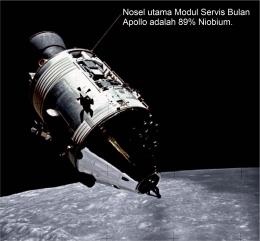 Modul Komando Bulan (Lunar Command Module). Diadaptasi dari: buku How It Works - Book of the Eelemnts, hlm. 55.