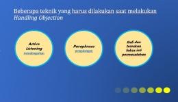 Contoh slide presentasi. Gambar dokumen pribadi